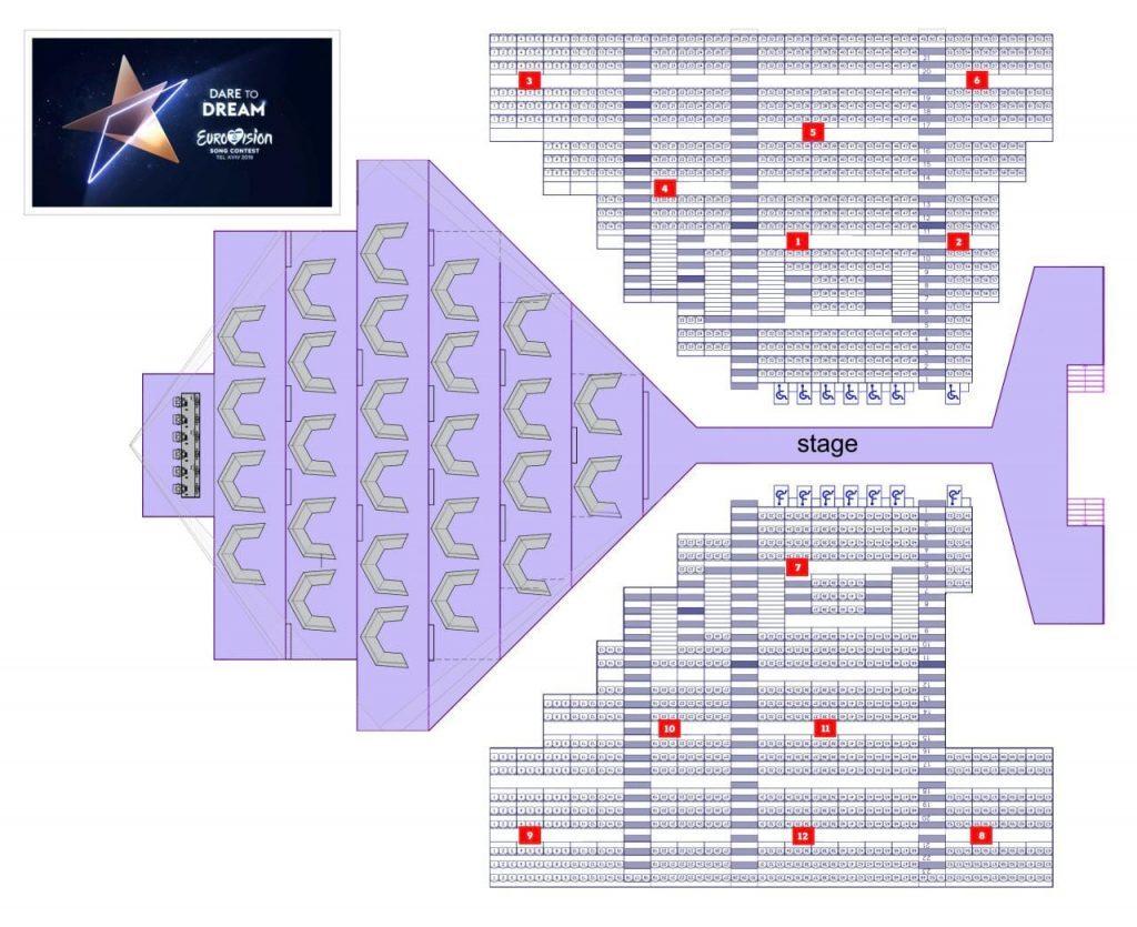 Eurovision Green Room Yerleşim Planı